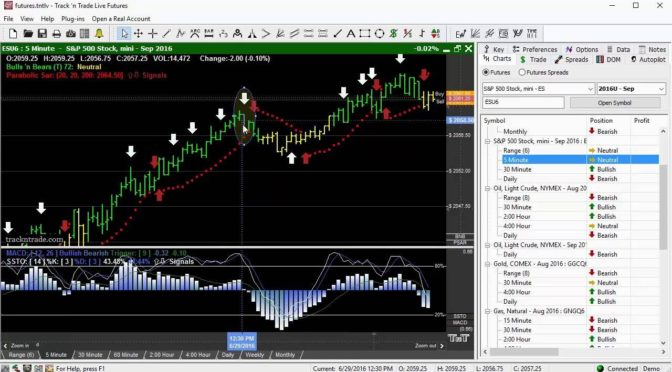 Max trading system software