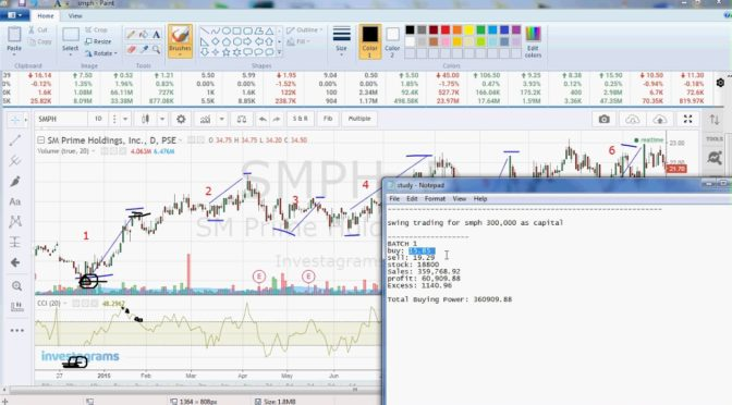 System writer trading software