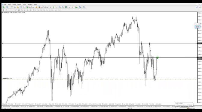 Estrategia swing trading forex