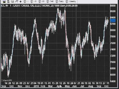Etf swing trading strategies