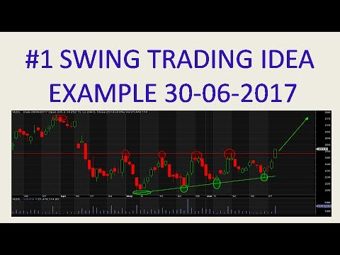 Swing trading stochastics system for big gains