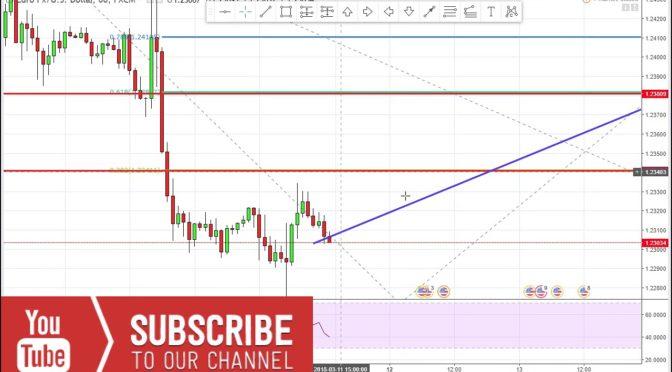 Video | Swing Trade Software