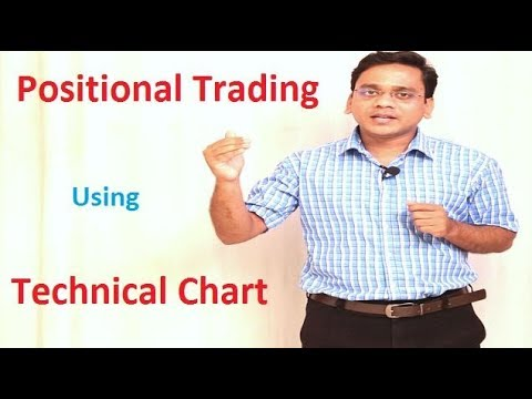 Hindi] Best positional trading strategy in Indian stock