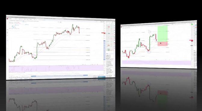 The Secret To Swing Trading Fibonacci Levels 97% Accurate