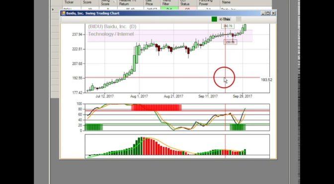 Setups | Swing Trade Software